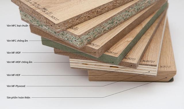 Kết quả hình ảnh cho vật liệu gỗ